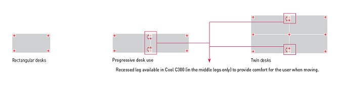 Cool Table Range