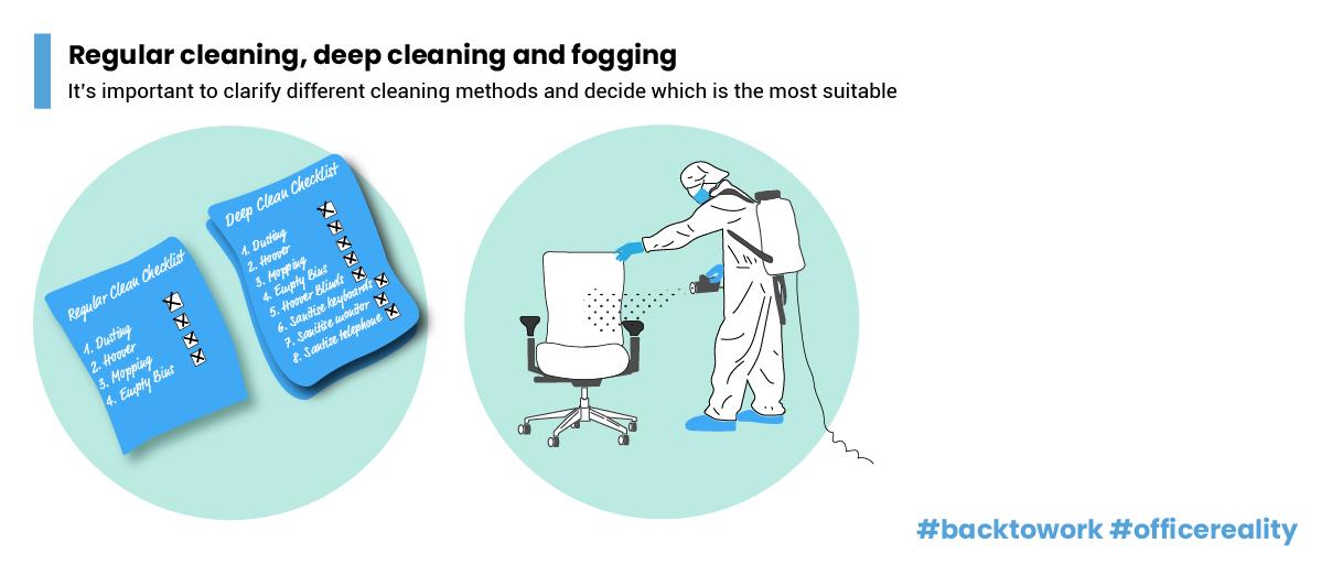 Regular Clean Deep Clean Fogging Office