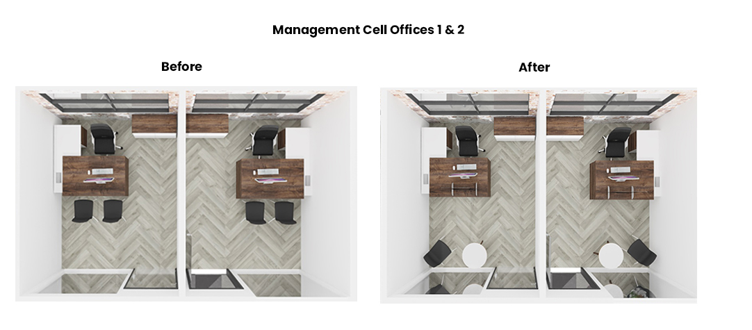 Office Layout Covid-19 pandemic by Office Reality