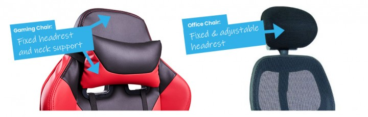 Fixed Headrest Neck Support Vs Fixed Headrest