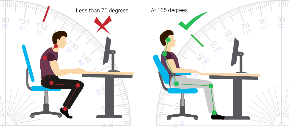How-To-Sit-in-A-Chair-Properly-copy