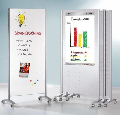 Metropole Mobile Magnetic Whiteboards