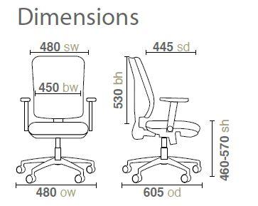 PB Op Measurements