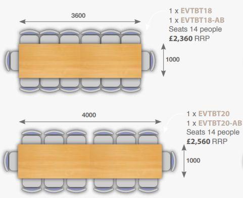 Elev8 Combined Boardroom Table Dimensions