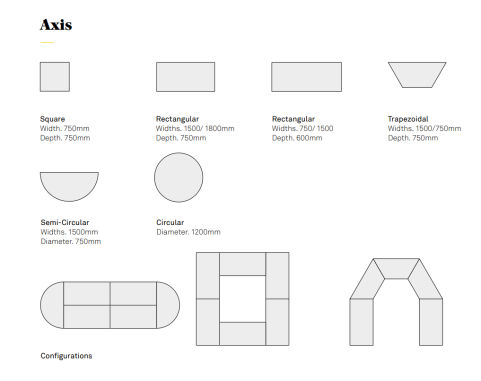 Harley Axis Configurations
