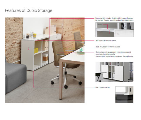 Cubic Storage System Features And Benefits