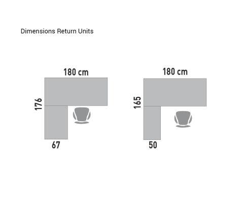 Dimensions Return Units