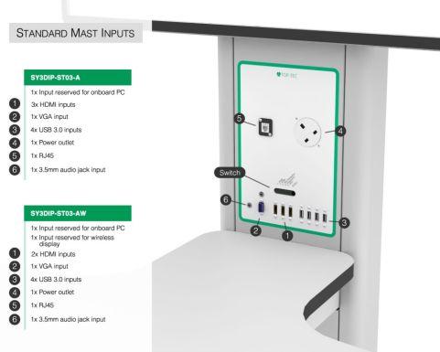 Mast-inputs-v2-90452804