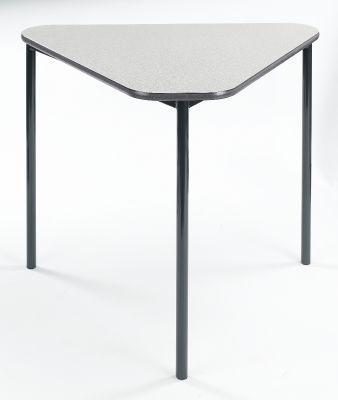 Tri Table2