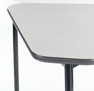 Tri Table3
